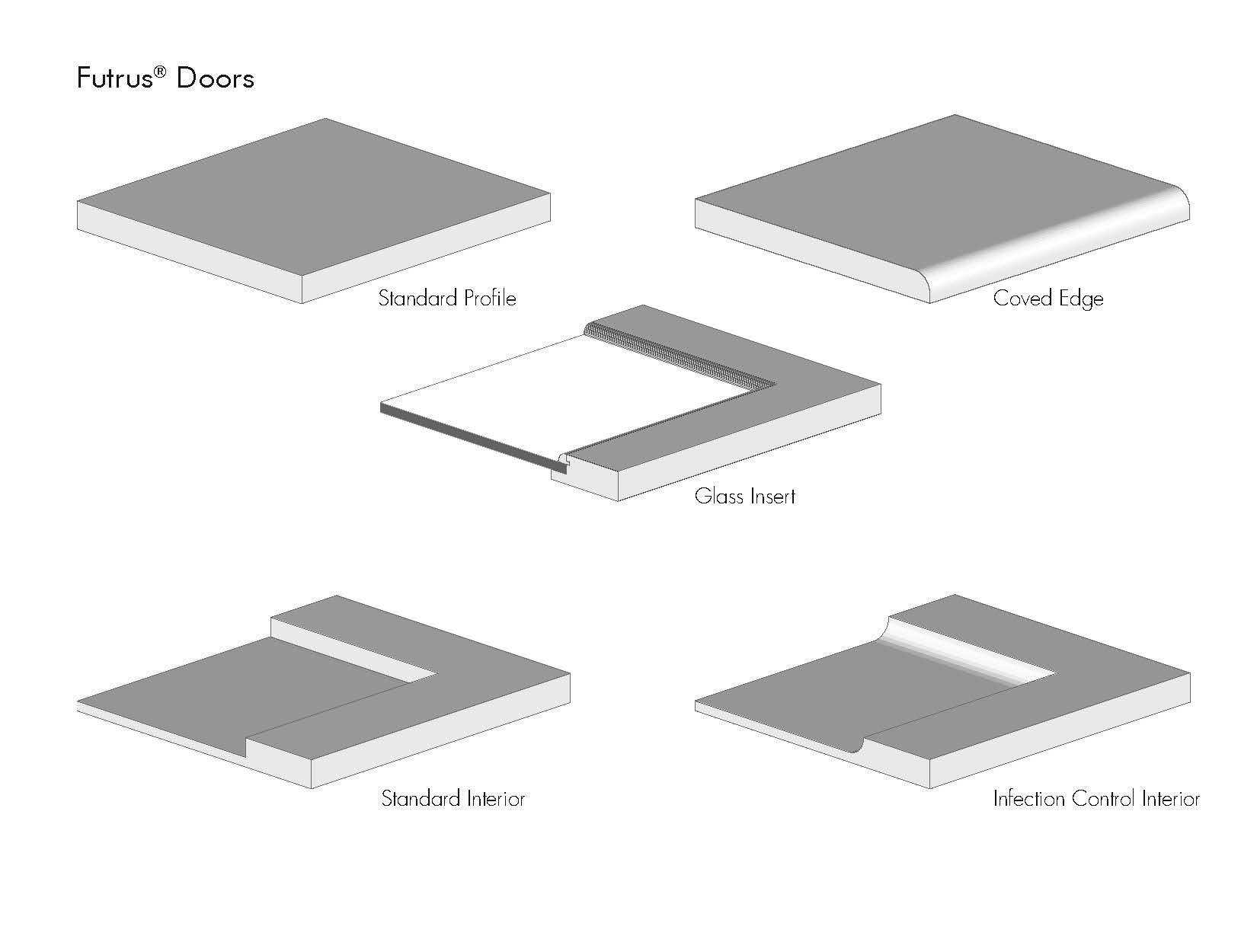 Futrus 174 Solutions With Corian 174 Design Door System